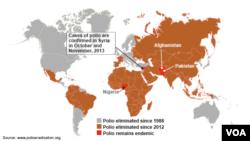 فلج اطفال هنوز در سه کشور پاکستان، افغانستان و نیجریه قربانی می گیرد