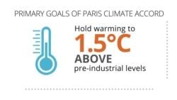 Explainer: Paris Climate Accords