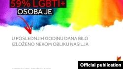Jedan od rezultata istraživanja koje su IDEAS i GLIC sproveli povodom 17. marta, Međunarodnog dana borbe protiv homofobije i transofobije. (Grafika: IDEAS)