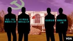 """时事大家谈: 统战部成立新局,中共收编""""四类人"""""""