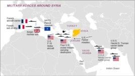 Military forces around Syria