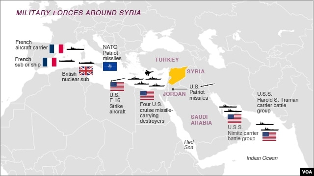 Military forces around Syria