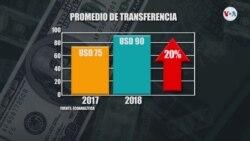 Por miles, se multiplicó dependencia de los venezolanos a las remesas
