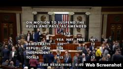 """美国国会众议院2020年3月4日以415比零票表决通过""""2019年台湾盟邦国际保障与强化倡议法"""",简称""""台北法"""" (网络截屏)"""