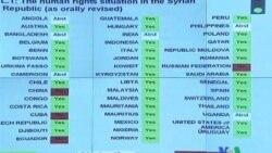 2011-12-03 粵語新聞: 聯合國人權小組譴責敘利亞