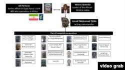 مشخصات و تصاویر افراد فعال این شبکه