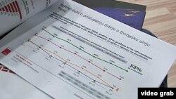 Trend rasta u Srbiji povodom priključenja EU