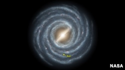 Position of Sun in the Milky Way Galaxy