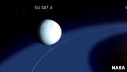 သက္႐ွိသတၱ၀ါ ေနႏိုင္မယ္႔ ၿဂိဳလ္သစ္တလံုး ေတြ႔႐ွိ (NASA)