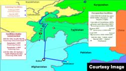 CASA-1000 loyihasi orqali Qirg'iziston va Tojikiston energiyasi Afg'oniston va Pokistonga yetkaziladi