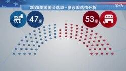 大选倒计时2020---参议院多数党席位的争夺