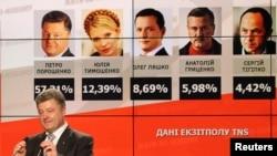 烏克蘭商人和總統候選人波羅申科5月25日對支持者講話