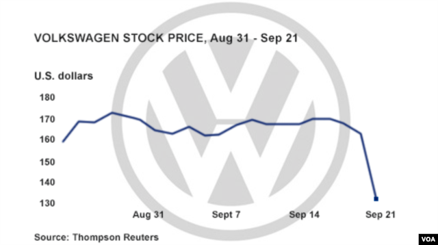 us dealers  owners feel frustrated  betrayed by vw scandal