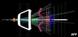 Grafički prikaz sudara čestica u glavnom sudaraču
