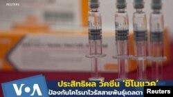 Vaccine Covid19 Sinovac của Trung Quốc