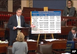 In this frame grab from video provided by Senate Television, Sen. Jeff Merkley, D-Ore. speaks on the floor of the Senate on Capitol Hill in Washington, April 5, 2017.