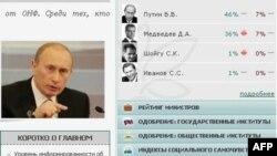 Девочки Путина, намеки Медведева и иллюзии электората
