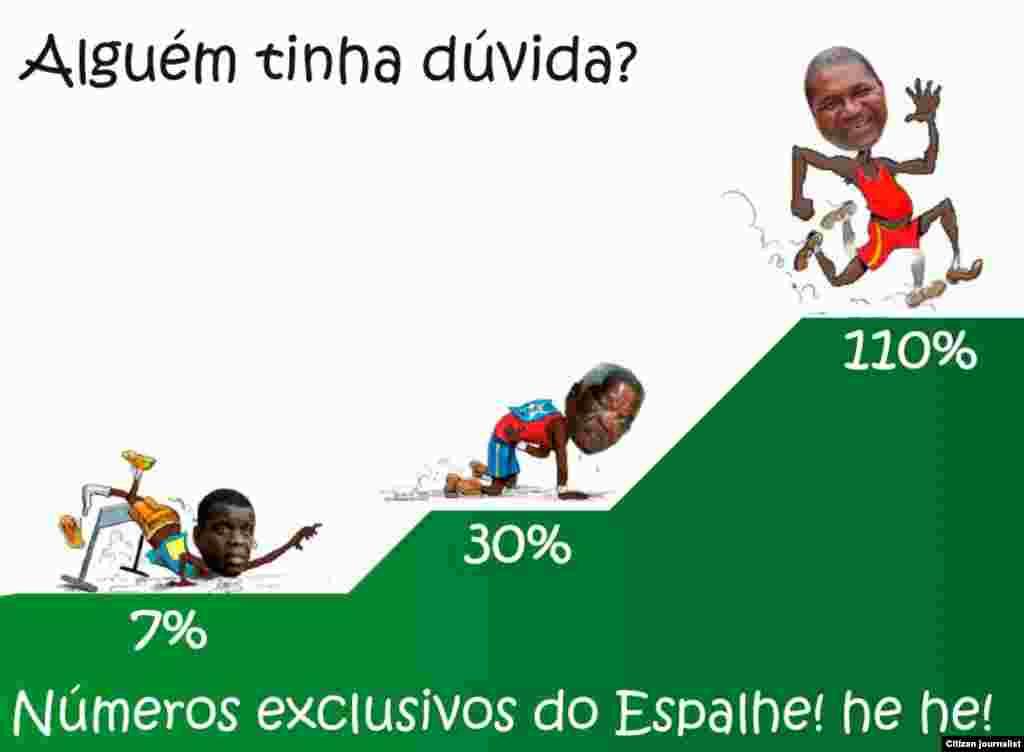 Cartoon fazendo sátira sobre a liderança na contagem dos votos referentes às Eleições Gerais de 15 de Outubro em Moçambique. Cartoon enviado por um ouvinte através do WhatsApp