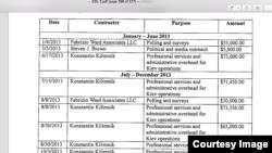 Зарплата Константина Килимника в 2013