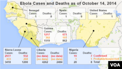 Ebola Cases and Deaths in West Africa as of October 14, 2014