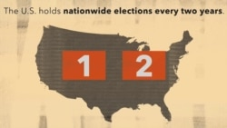 Midterm Elections in the United States