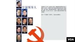 中国领导人以及习近平的领导班子成员 (资料照片)