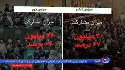 مقایسه مجلس ششم و نهم در ایران