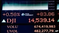 Индекс Dow Jones , 14 марта 2013г.