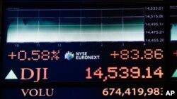 股市指标(资料照片)