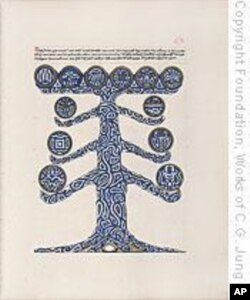 "Jung often used images of trees and tree-like forms in his writings and his ""active imagination"""