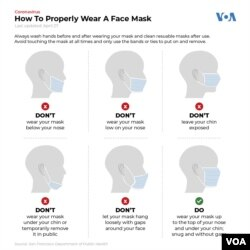 How to properly wear a face mask?