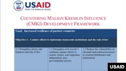 美国国际开发署(USAID)推出的《对抗克里姆林宫恶意影响的发展框架》(CMKI)