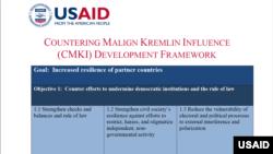 美國國際開發署(USAID)推出的《對抗克里姆林宮惡意影響的發展框架》(CMKI)