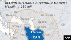 İran ordusu yeni qanadlı raket sistemi ilə təchiz edilib