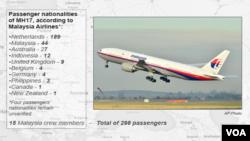 Dari keseluruhan 298 penumpang korban pesawat MH17 yang jatuh ditembak di perbatasan Ukraina, 12 diantaranya adalah warga negara Indonesia.
