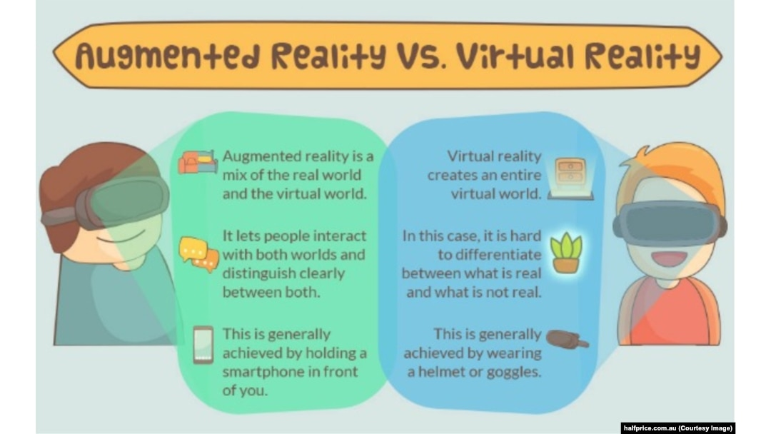 Augmented Reality vs  Virtual Reality – What's the Difference?