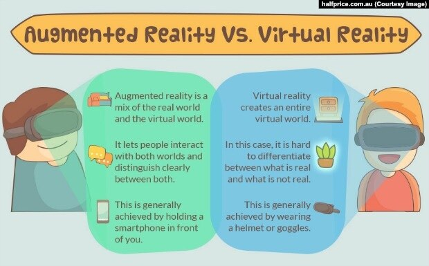 ar-vr-difference