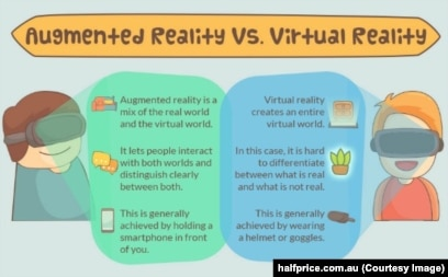 e6a933734fdf Augmented Reality vs. Virtual Reality – What s the Difference