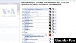 Голосування на сторінці Час-Тайм на Facebook