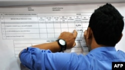 Votes for Indonesian presidential candidates Prabowo Subianto and Joko Widodo and their running mates are manually tabulated by the national commission for elections in Jakarta, July 16, 2014.