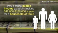 USA Middle class
