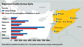 Syria Death Map - updated August 1, 2012