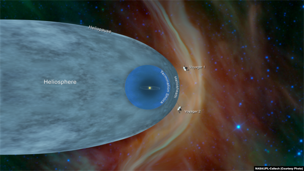 The Voyager 2 spacecraft has exited the heliosphere and entered interstellar space, making it the second human-made object to do so.
