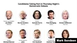 Kandidati druge debate potencijalnih kandidata Demokratske stranke za predsednika SAD, u Majamiju, 27. juna 2019.