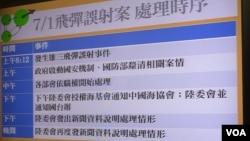 台灣依照聯繫機制將導彈誤射事件信息傳給中國。