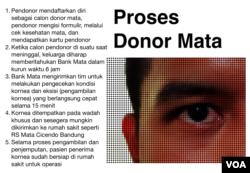 Proses donor mata (Grafis: VOA/Rio Tuasikal)