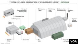 Exterior of an explosive destruction system.