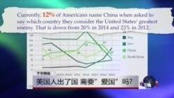 民调:美民众视中国为威胁人数减少
