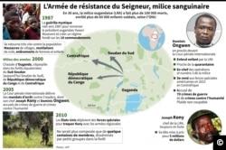 Fiche sur la milice ougandaise LRA, qui sévit en Afrique centrale depuis 30 ans.