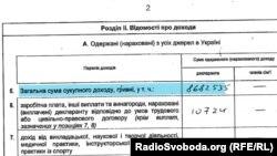 Декларація одного з українських політиків